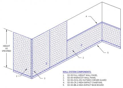 Sd 50 Super Duty Wall Protection System By Protek Systems